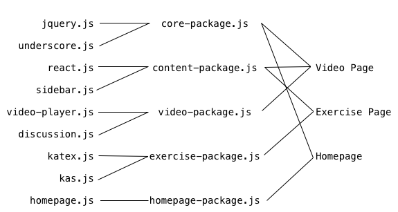 concatenate-code-files-http1-custom-packages