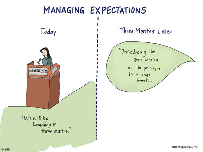 managing expectations is always the most important aspect when working with clients