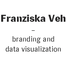 franziska_veh_branding_data_visualization_ruzhekov-com_222x222px